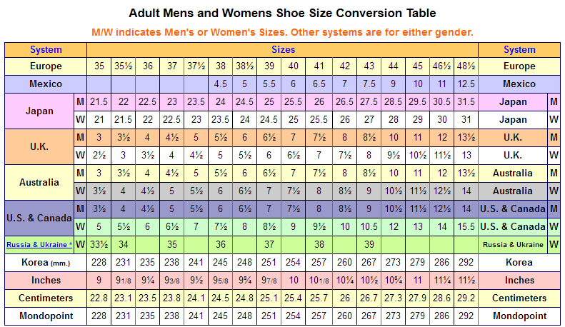 Shoes Measuring The Foot When Buying Tabi And Giving