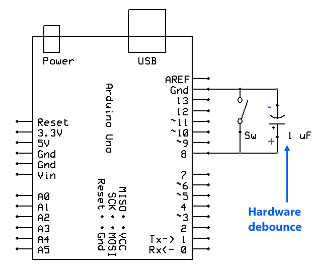interrupt count rising edges of a wave form by using arduino