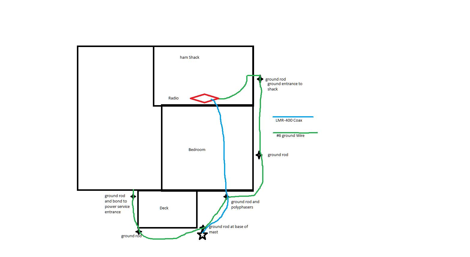 dish network ledningsdiagram td