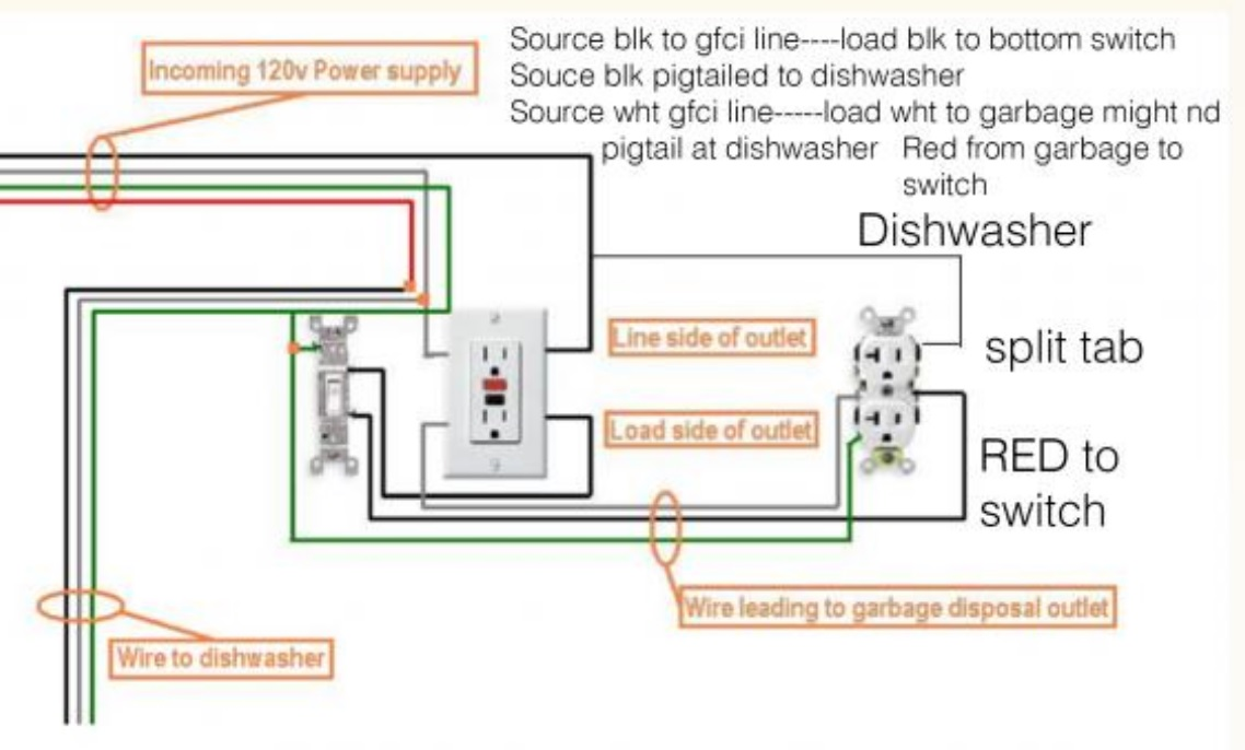 electrical - How should I wire a GFCI outlet and a switch to isolate