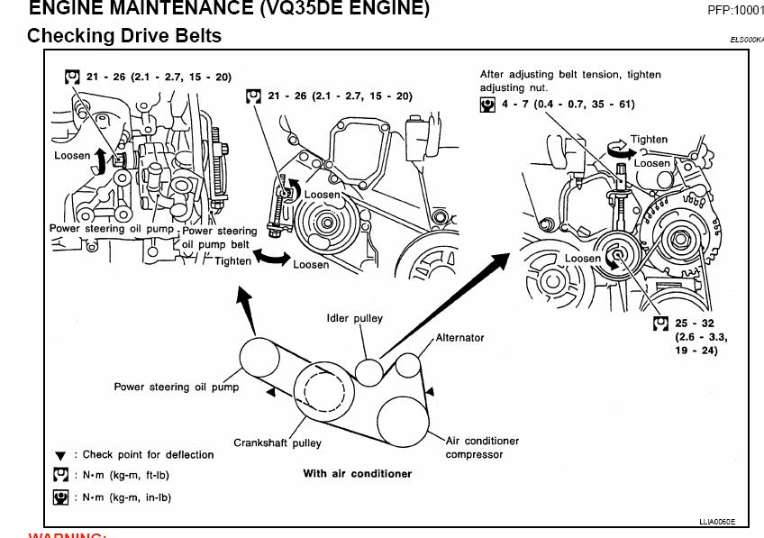 altima 3 5 Motor diagram alternator