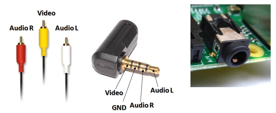 35mm audio/video question - RetroPie Forum