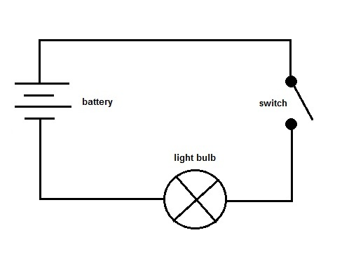 diagram showing a simple electrical circuit