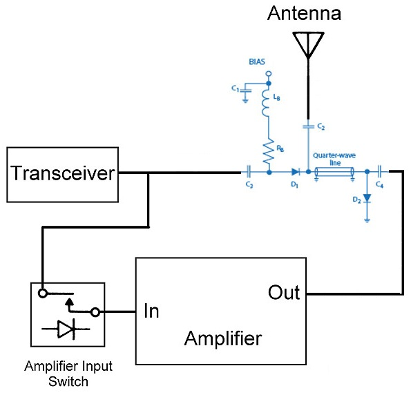 here is a basic diode t r switching circuit