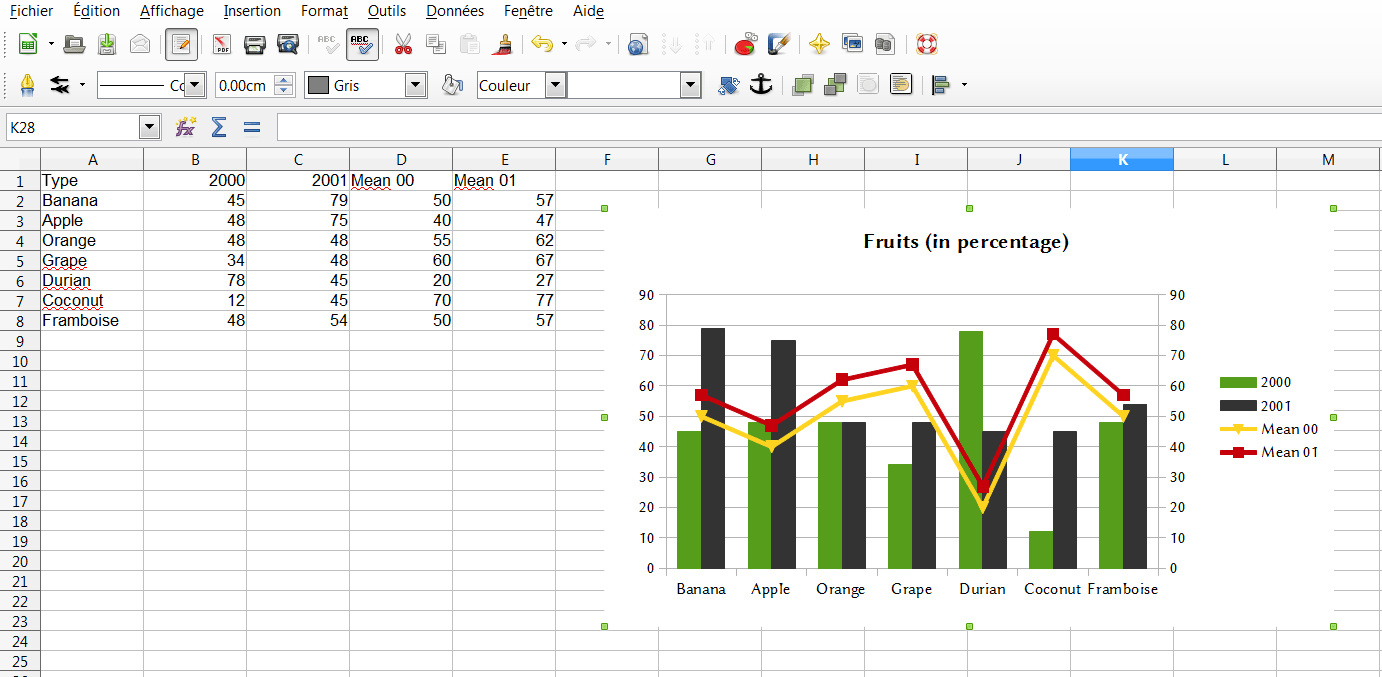 Pdf Libre Export A Libreoffice Calc Chart To Pdf Witouth Margins And Empty