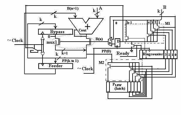 vhdl block diagram tool