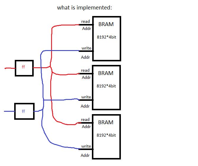circuit design suite 14