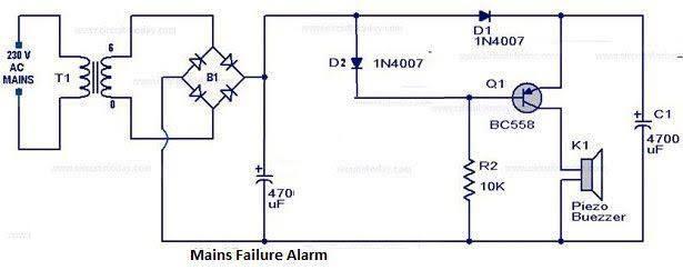 mains failure alarm