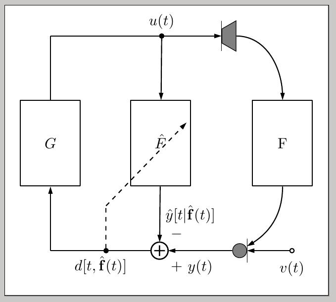 block diagram with scheme draw