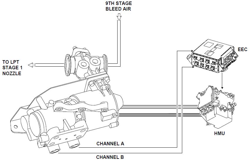 turbofan engine diagram