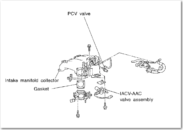 01 Frontier Throttle Body Diagram Wiring Schematic Schematic