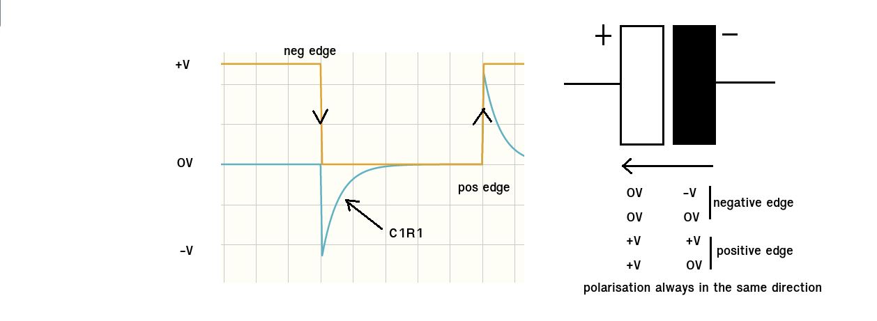 potential difference with respect to zero volts