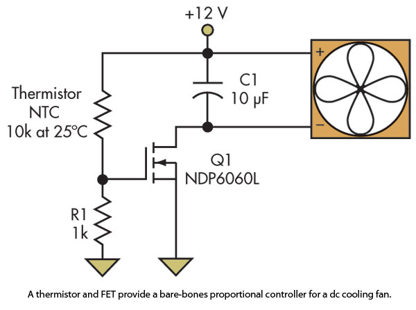 temperature controlled fan