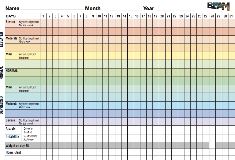 image about Printable Mood Chart named Temper Chart For Melancholy - Otvod