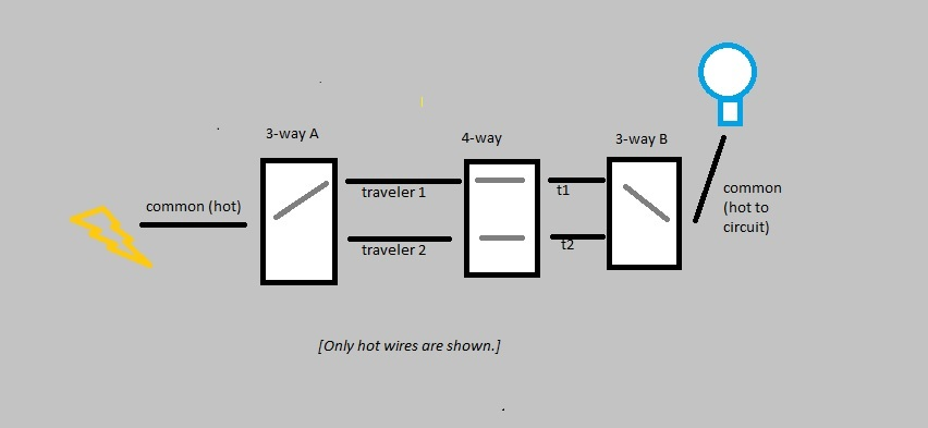 4 Way Switch Electrical Plan Wiring Diagram