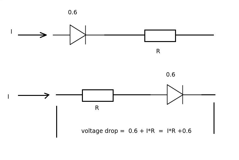 basic question about diode voltage drop and resistor position