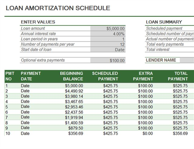 amortization loan table