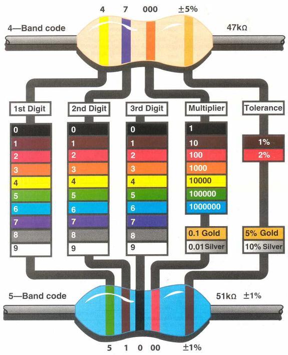arduino - How do I identify identify if a resistor is 300 or 1k