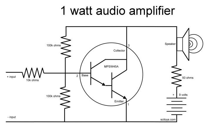 pn3563 npn rf amplifier transistor