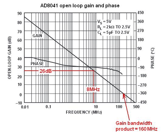 op amp opamps in a loop electrical engineering stack exchange