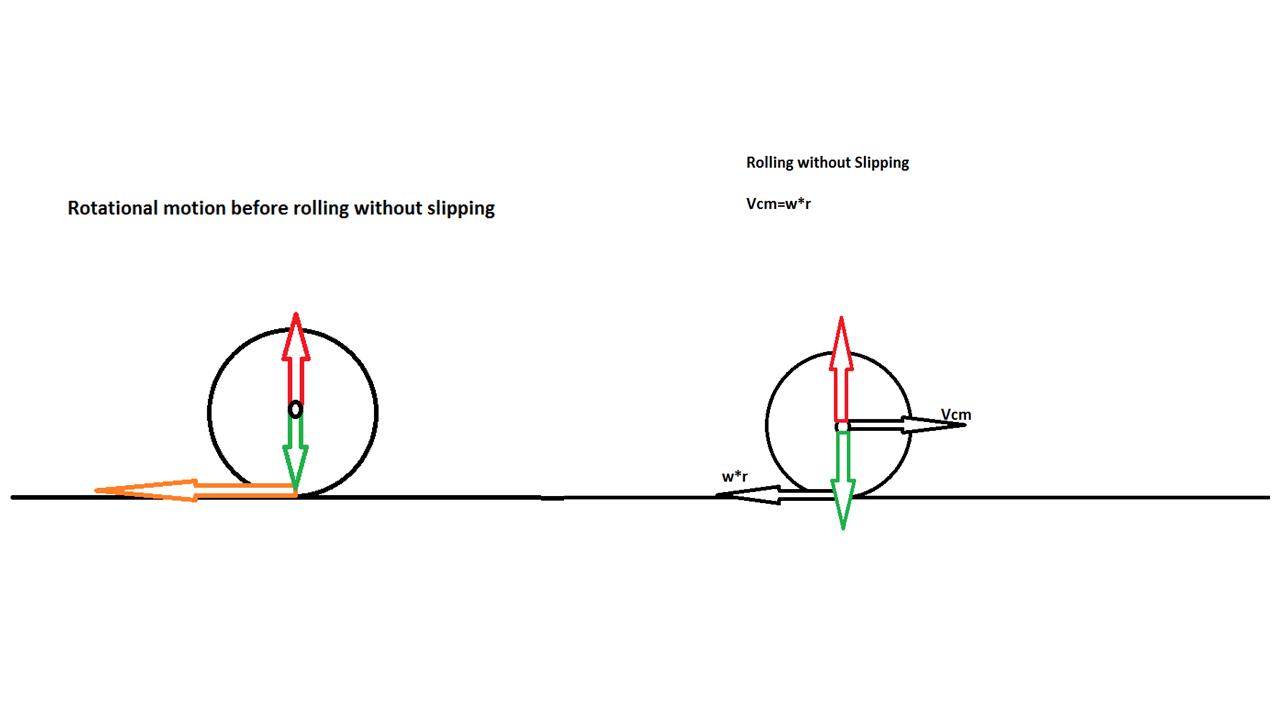 pr3 wiring diagram