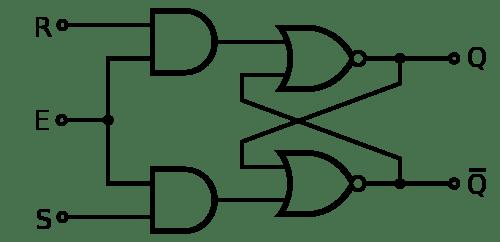 flip flop circuits