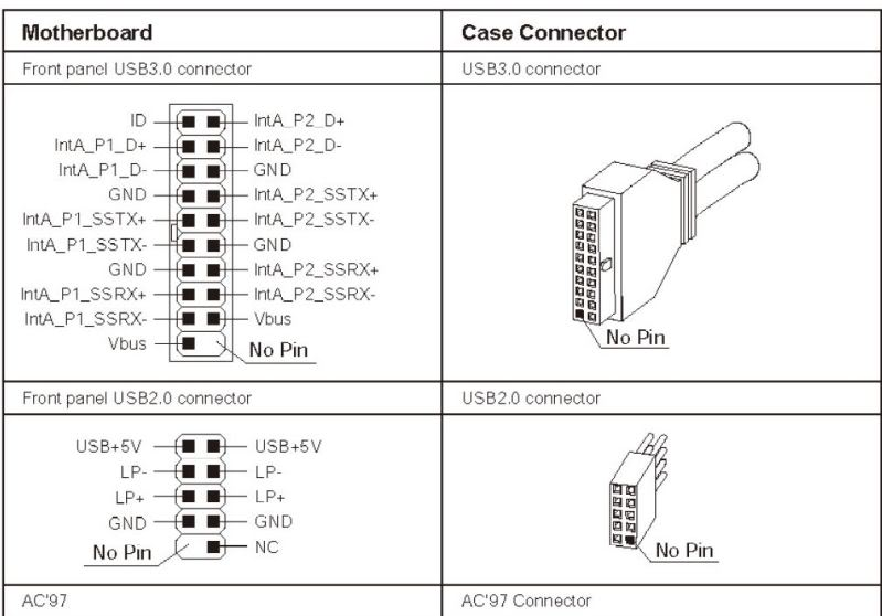 Pinout on a USB 30 connection to down-rate to USB 20 - Electrical
