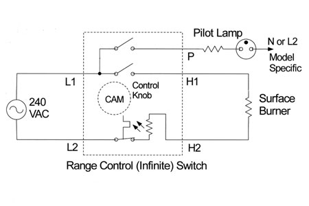 switches - Operation of infinite switch - Electrical Engineering