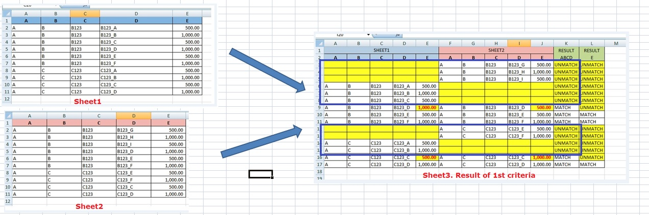 microsoft excel - How can I compare two tables and return the