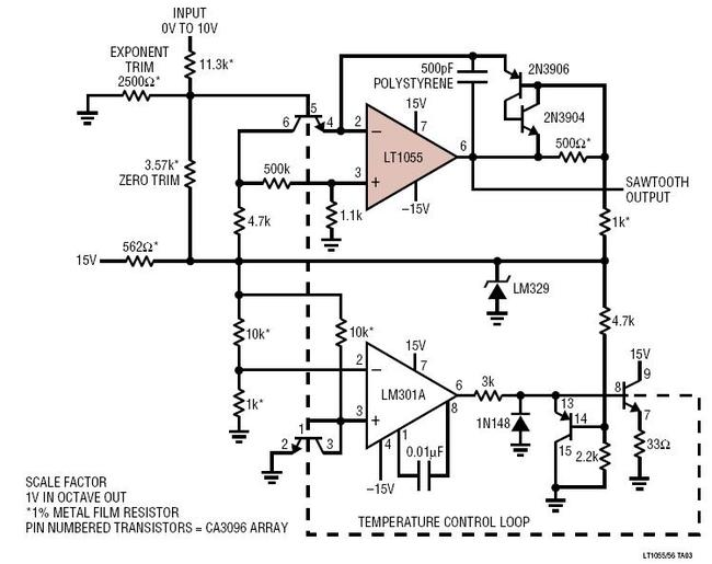 sine to rectangular wave conversion circuit