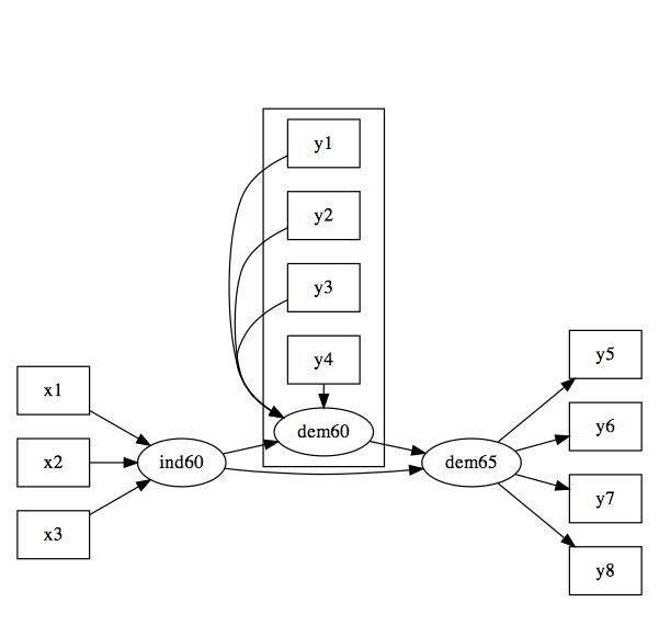 diagrammer graphviz