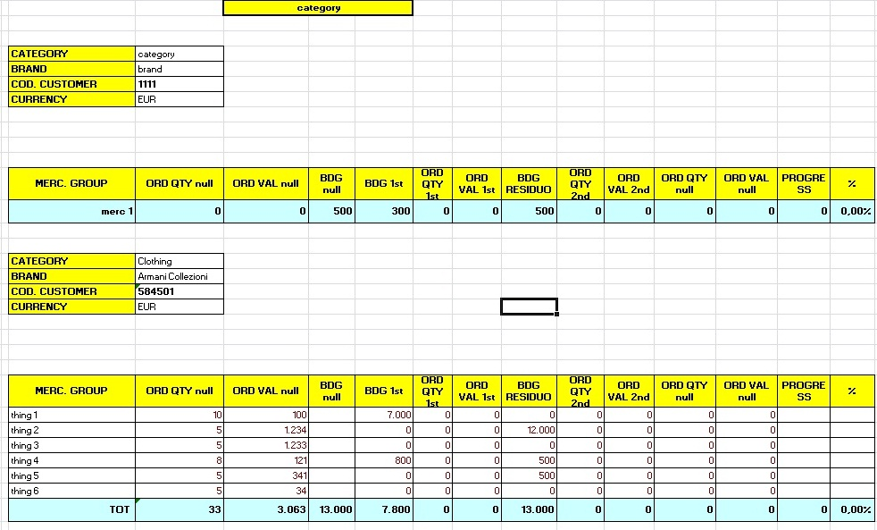 Java - generate complex excel report - Stack Overflow - how to create a report