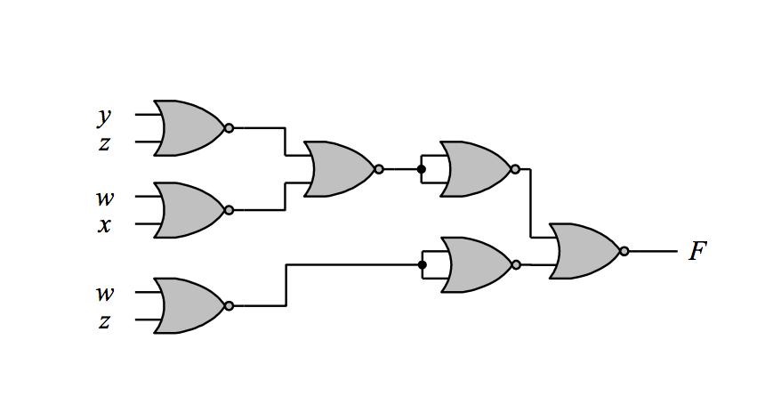 logic diagram using original boolean expression