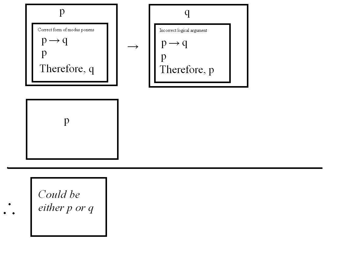 logic diagram definition