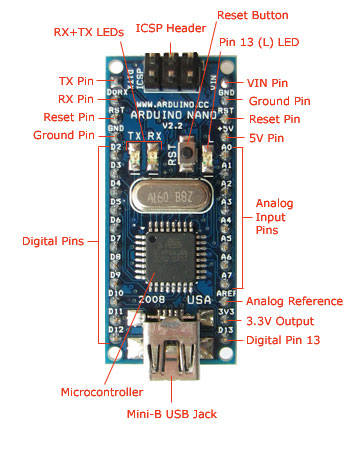 power supply - Powering Arduino Nano 12volts - Electrical