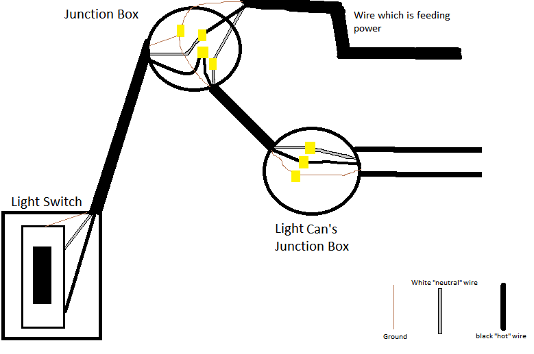 wiring ceiling light 4 cables