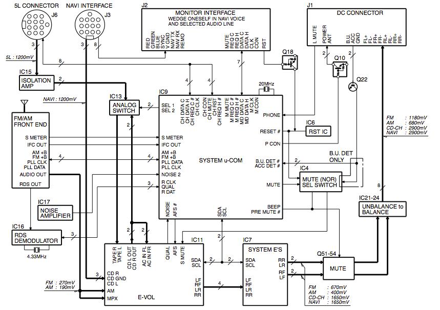 saab 9 5 acc wiring diagram
