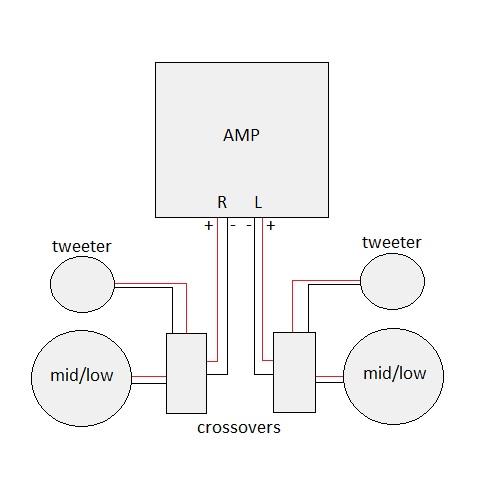 Crossover Wiring White Black Red Yellow Green - Carbonvotemuditblog \u2022