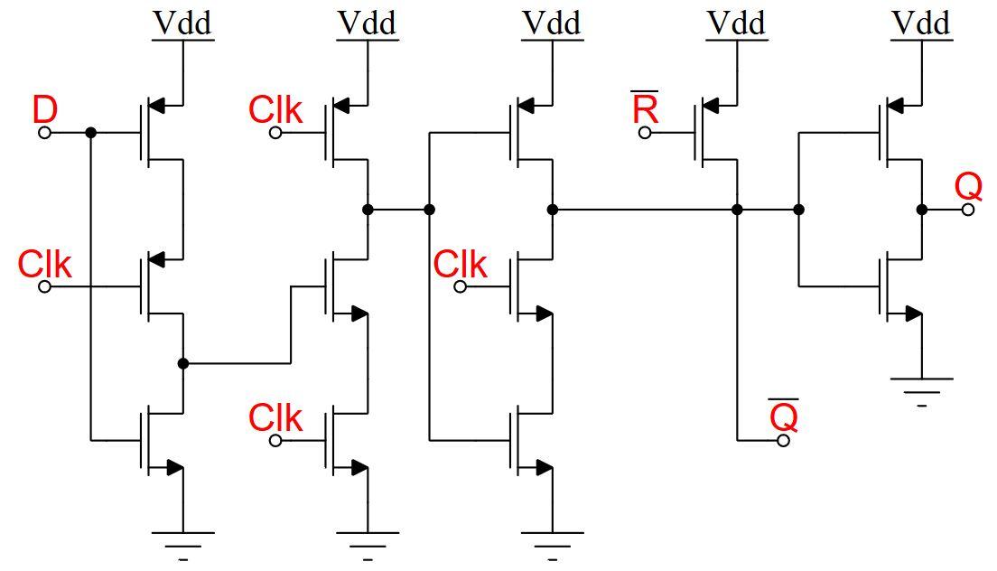 circuit design - CMOS implementation of D flip-flop - Electrical