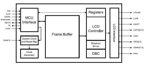 circuit diagram vs wiring diagram