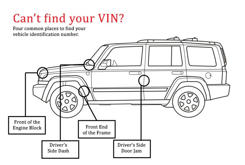 Honda FIT GP5 vin number - Motor Vehicle Maintenance  Repair Stack - car description