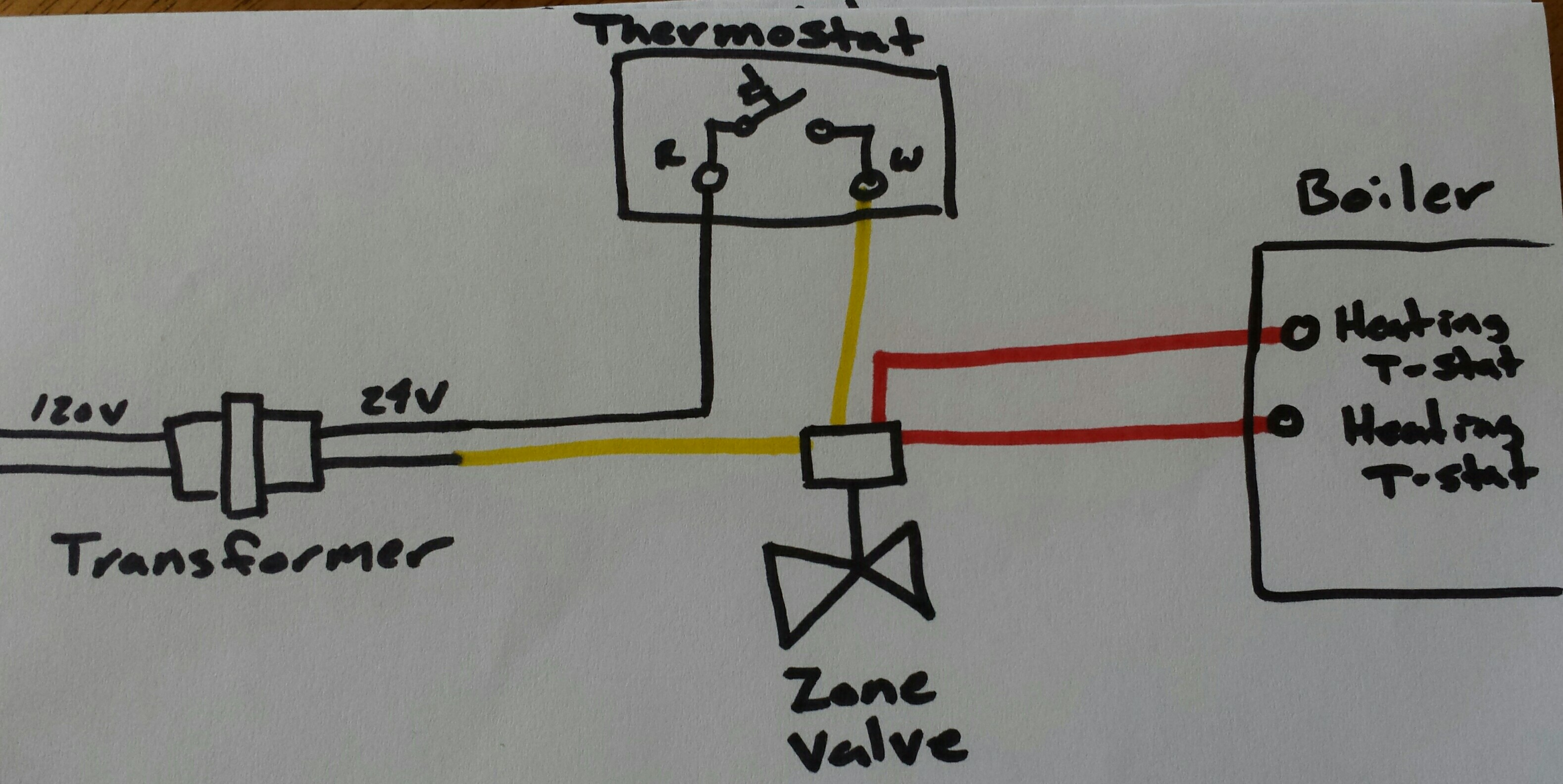 Taco Zone Valves Wiring Diagram Auto Electrical 2002 Dodge Grand Caravan Engine Cooling System Hoses Need Help With Completing Thermostat And Low