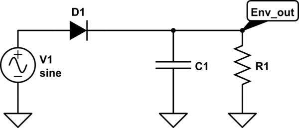 circuit design how to demodulate am signal