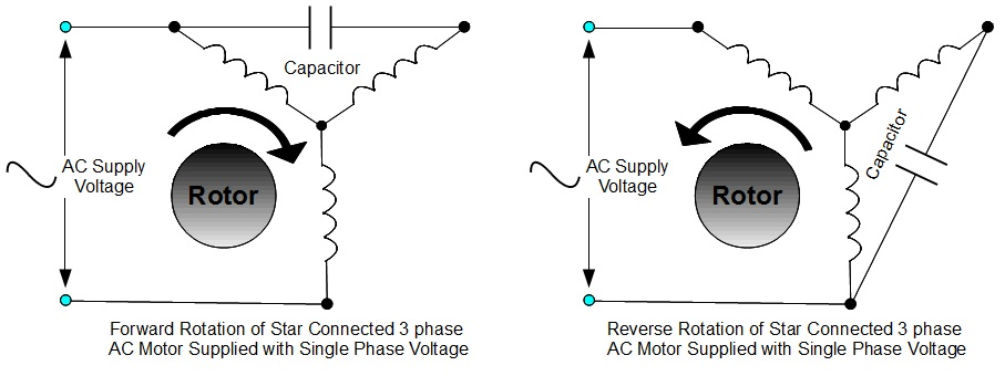 power - What is the function of a capacitor in a motor circuit