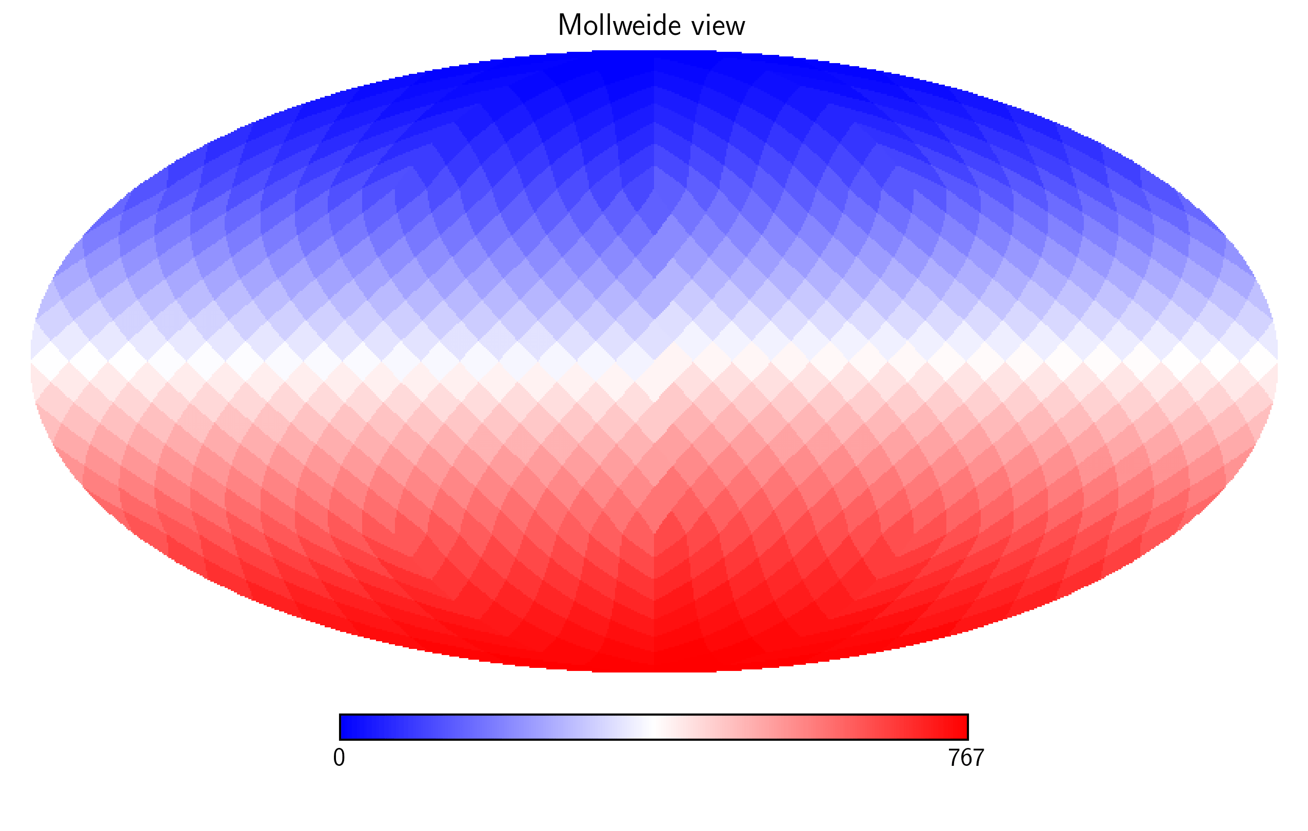 Set_bad Cmap Healpy Mollview Use Matplotlib Colormaps And Change