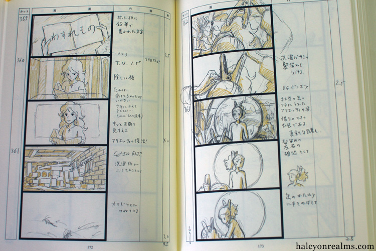What are the different colors in anime production drawings for