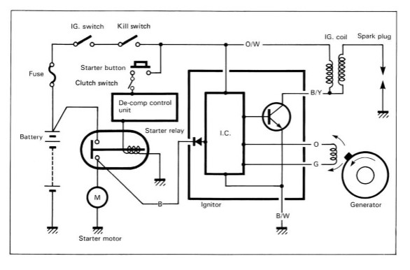 suzuki savage electrical schematic