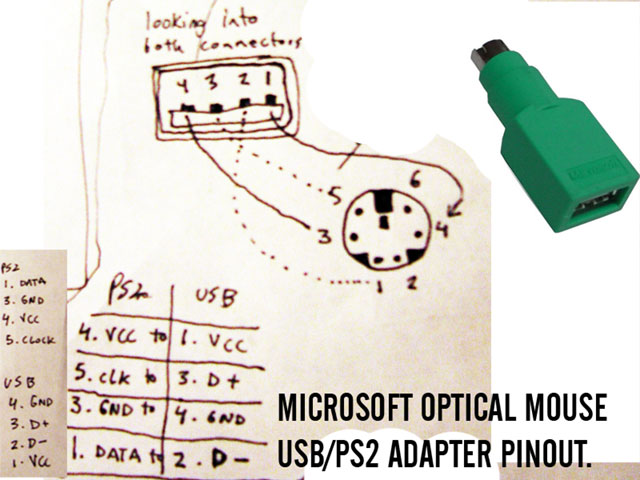 Ps2 To Usb Cable Diagram - Wwwcaseistore \u2022