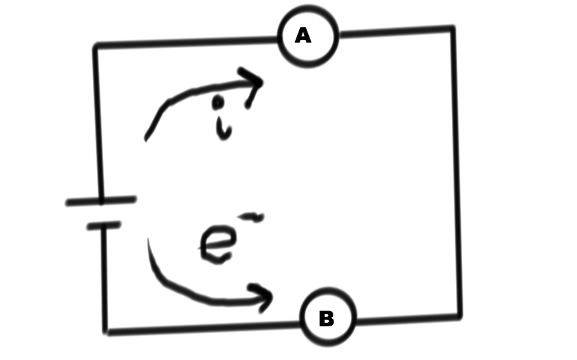 circuit 1 direction of current and electrons in a circuit direction
