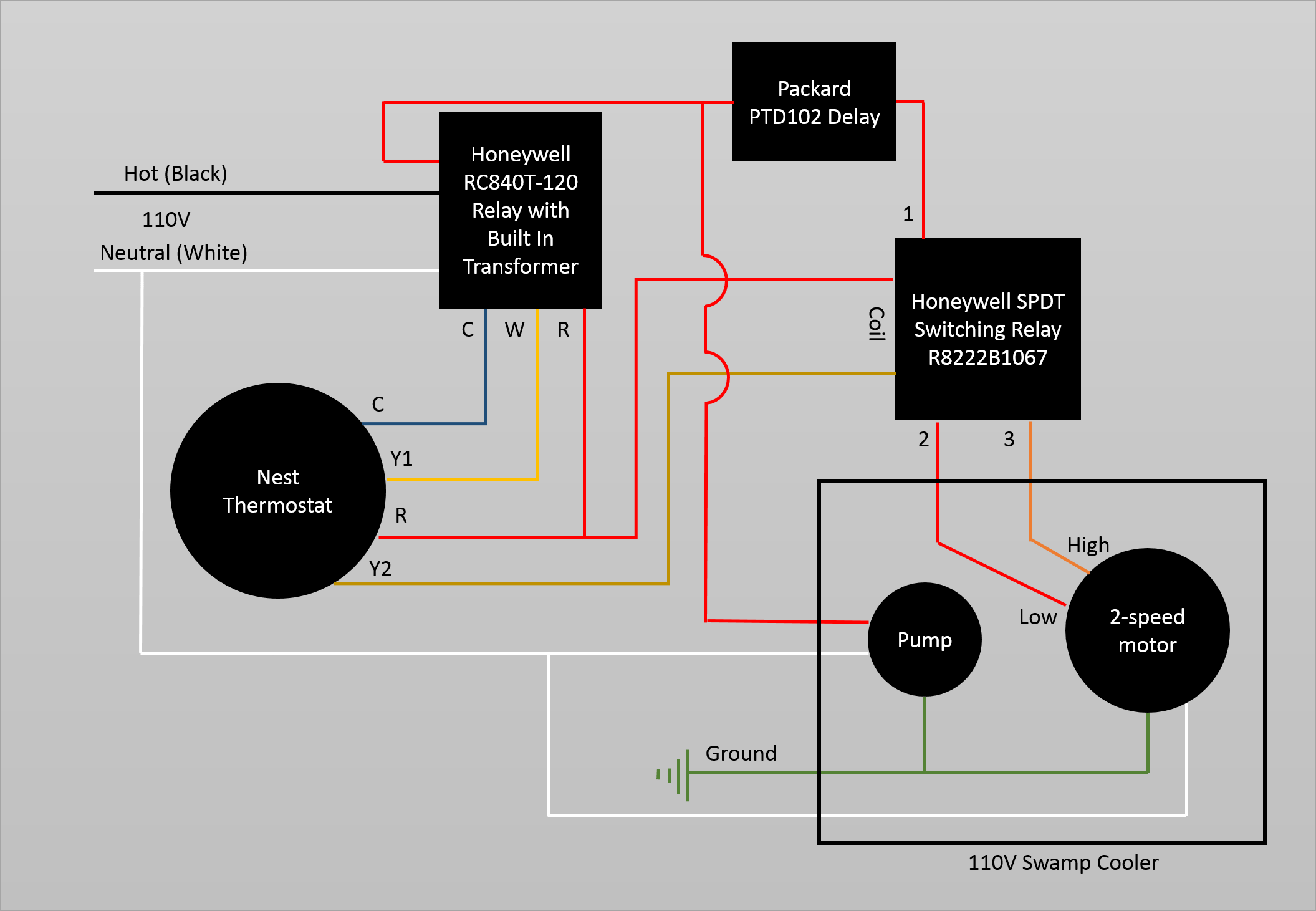 swamp cooler motor wiring diagram